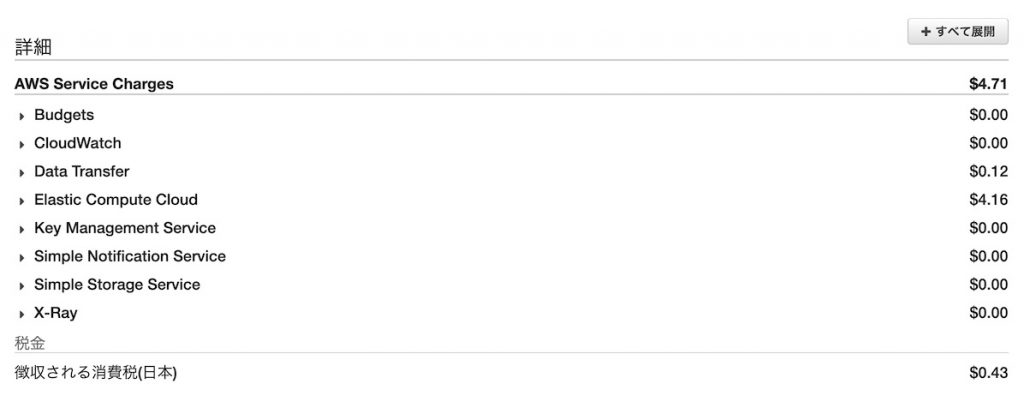 AWS請求画面